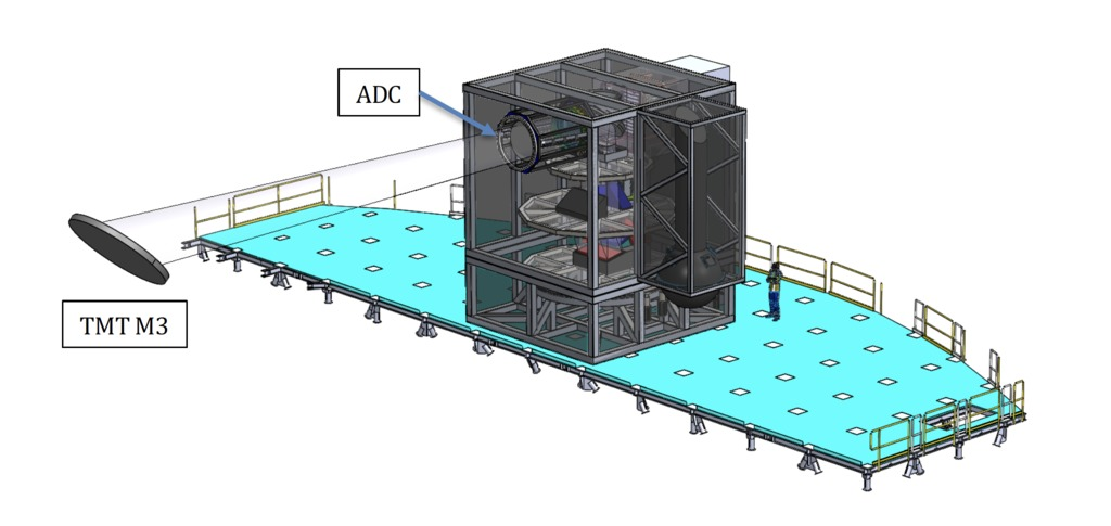 A rendering of the Wide-Field Optical Spectrometer (WFOS) Instrument shown in-situ on the TMT Nasmyth Platform