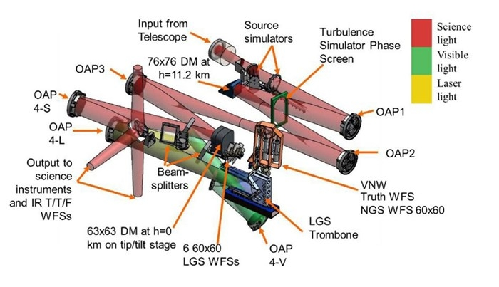 adaptive-optics-tmt