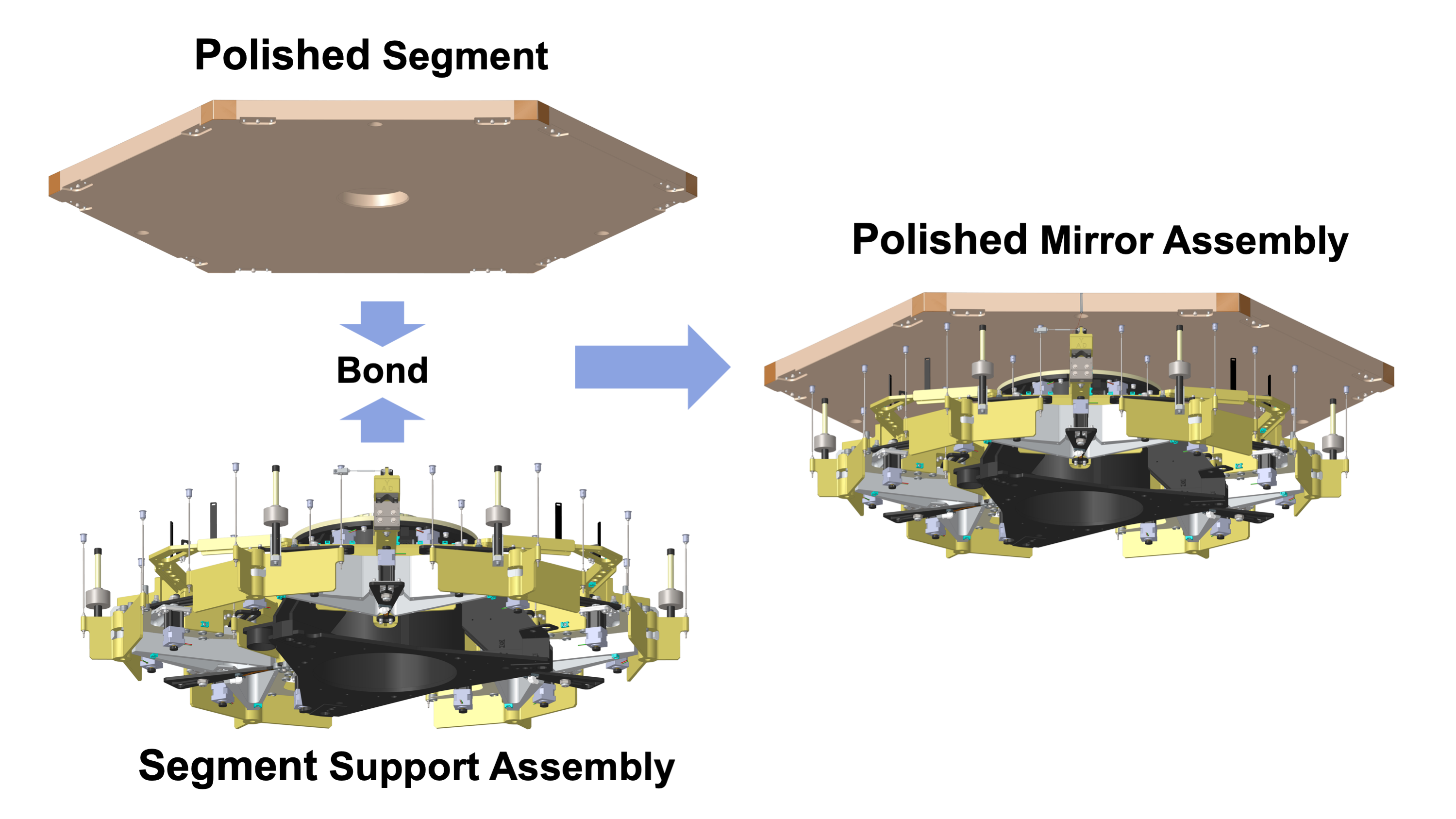 Polished Mirror Assembly