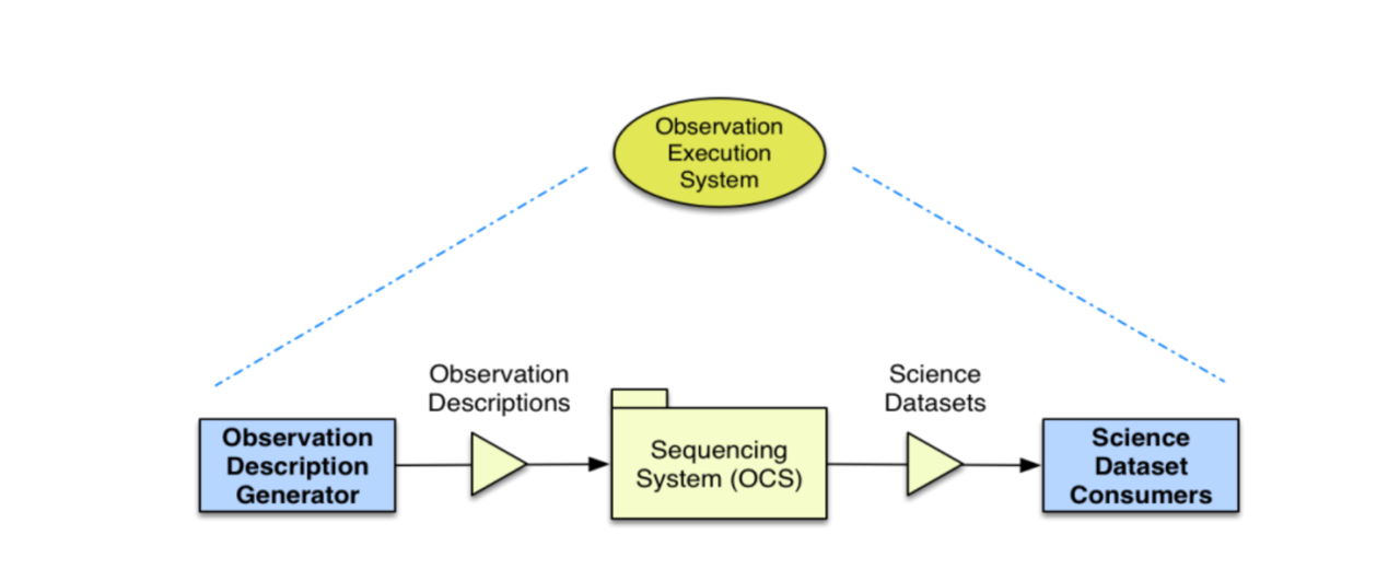 ObsExSystem_Diagram_2019-05-16_at_18.54.33.png